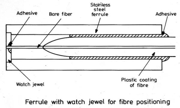jewel_ferrule_section