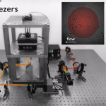 Video — Speckle Optical Tweezers — Construction and Operation