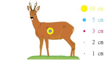 Optics-Trade-Target-Deer
