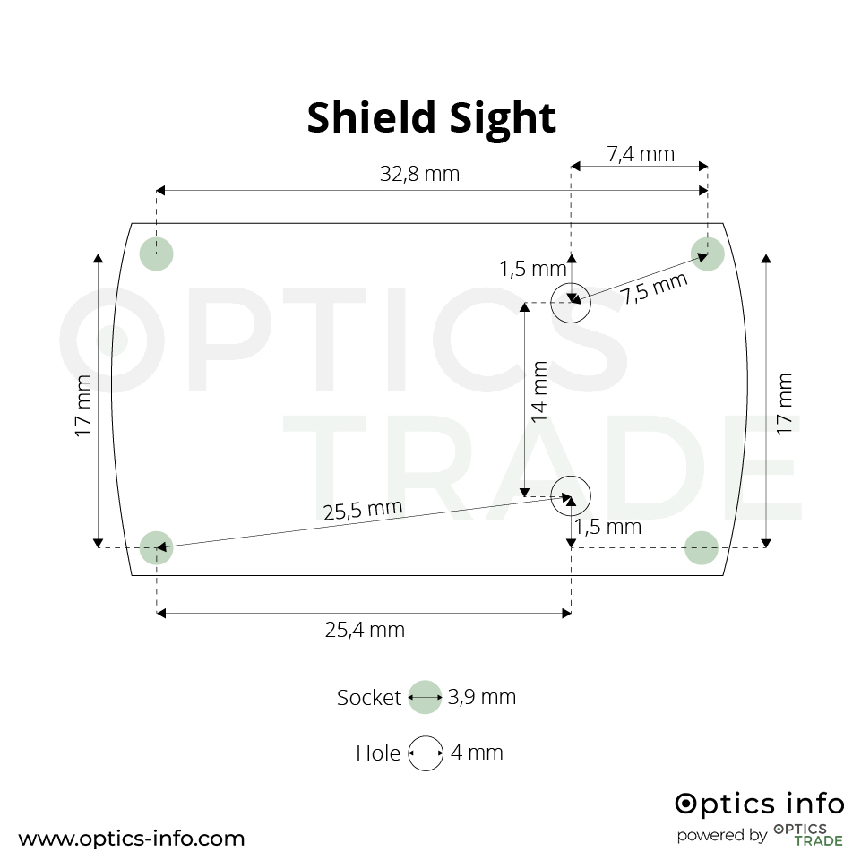 Shield sight footprint