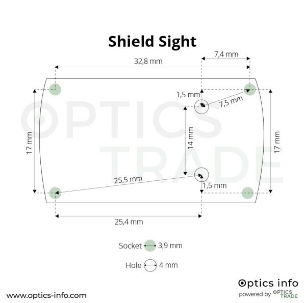 Shield sight footprint