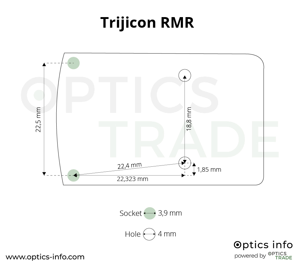 Trijicon RMR footprint