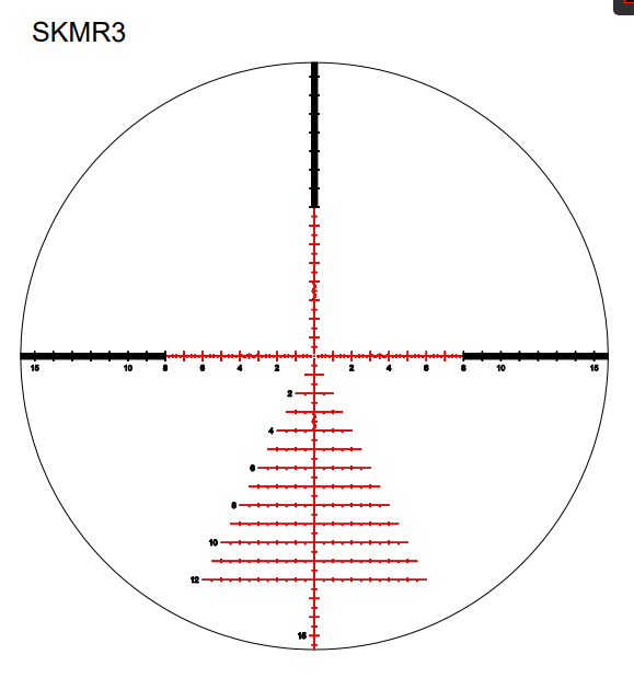 SKMR3