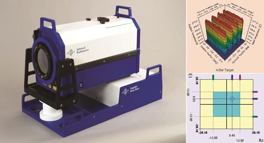 RAD-900 Radiometer - Optikos