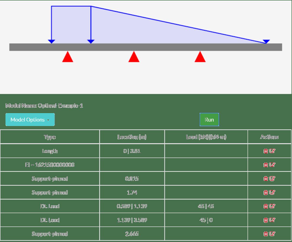 Statically Indeterminate Beam Online Calculator