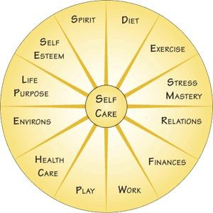 WHAT IS THE MEANING OF OPTIMAL HEALTH?