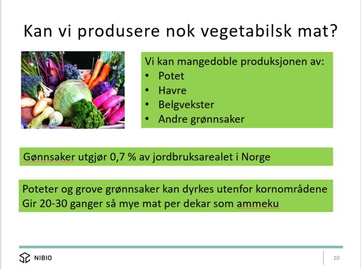 Fra foredraget ved seniorforsker ved NIBIO, Arne Grønlund, 3. mars 2017,