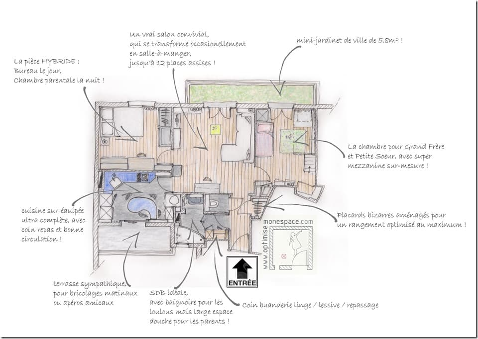 plan T3 transforamtion 2