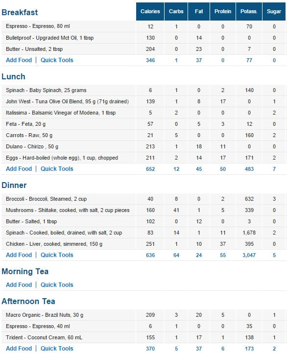 3000 calorie meal plan to gain weight pdf blog dandk for Bodybuilding excel template