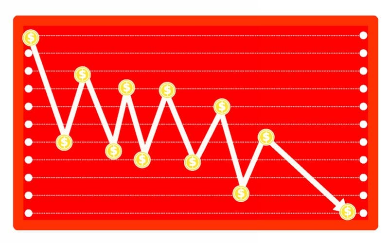 Bad Marketing Graph for SEO