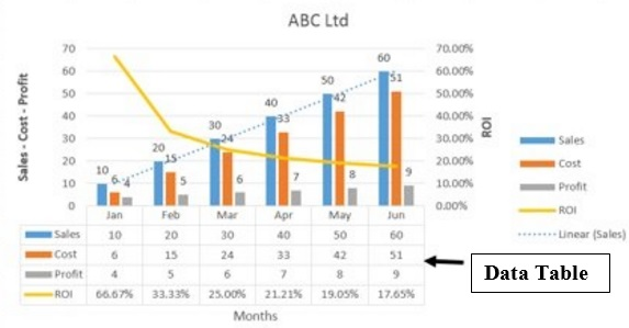 Best Excel Charts Types For Data Analysis, Presentation