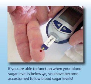 Test Your Blood Sugar Level