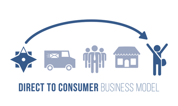 Direct to consumers business model