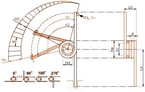 Torsion Spring Design Alternatives Guide