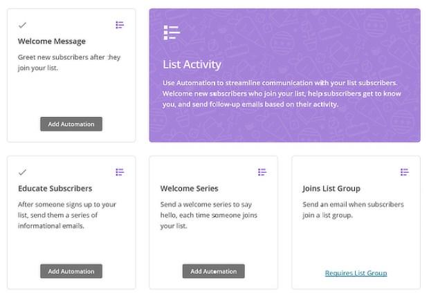 email marketing workflows