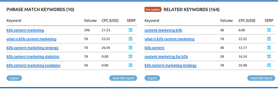 semrush phrase match and related