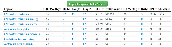 seobook keyword search results b2b explore