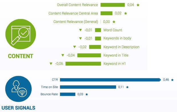 3 rankbrain-is-one-of-the-seo-ranking-factors-search-engine-land