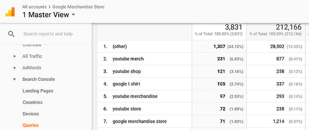 search console analytics linked(1)