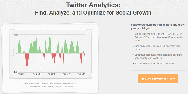 Followerwonk Twitter competitor research tool