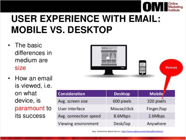 mobile email-marketing-12-638-e1462552862759