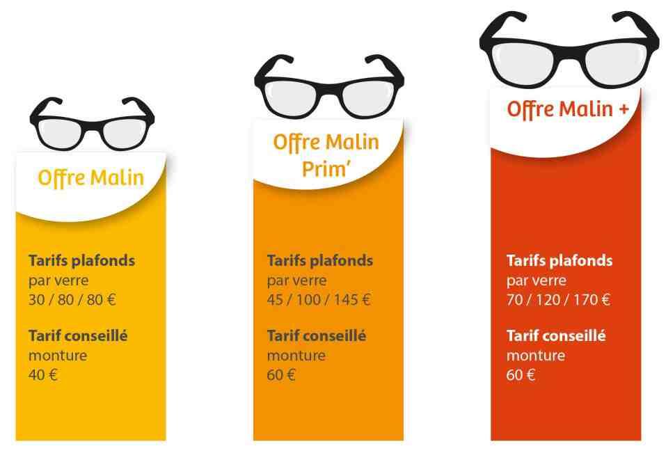 Comment sont remboursées les lunettes ?