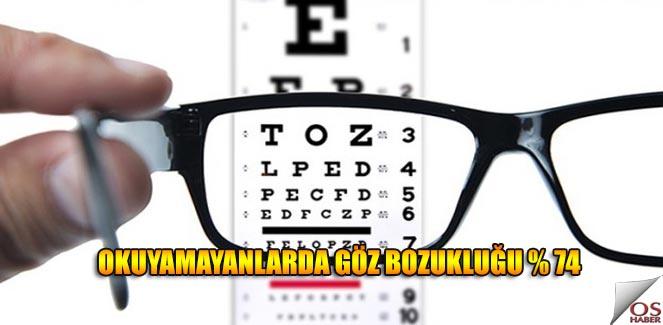 Gözlük kullanmamanın bedeli 227 milyar!