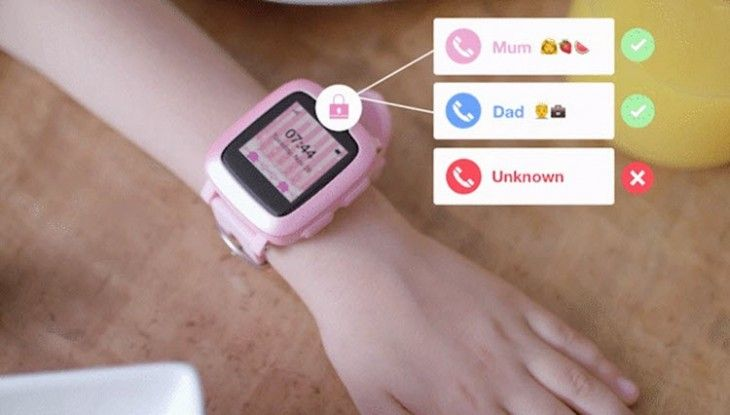 MyFirst Fone, a smartwatch for children seeking financing