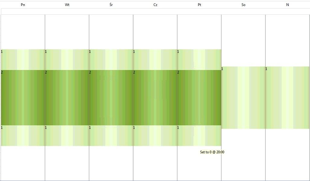 optymalizacja zużycia energii -harmonogramu pracy centrali wentylacyjnej