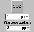 Wskazanie czujnika Dwutlenku Węgla - CO2