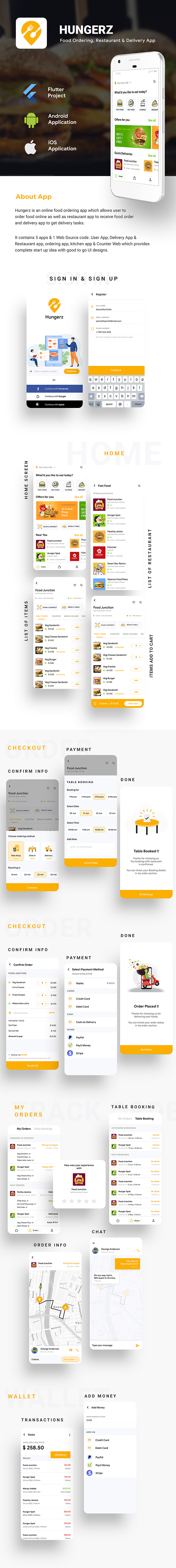 8 in 1 multi Restaurant Food Ordering App|Food Delivery App|Android+iOS App Template|Flutter Hungerz - 10