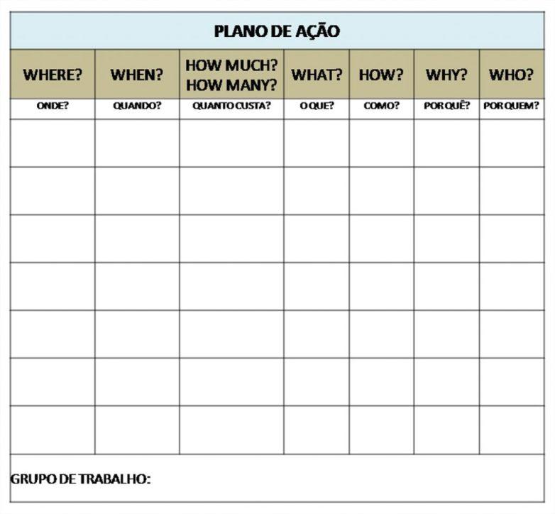 Plano de Ação 5W3H