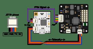 OPLM CC  CC3D  Atom Hardware Setup — LibrePilot