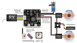 CopterControl  CC3D  Atom Hardware Setup — LibrePilot
