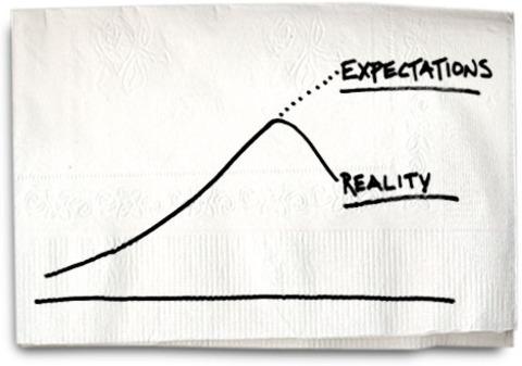 Expectativa versus realidade na maternidade