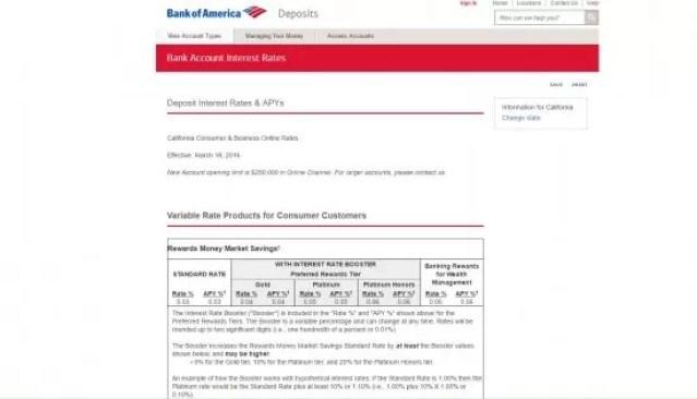 taux de la Bank of America