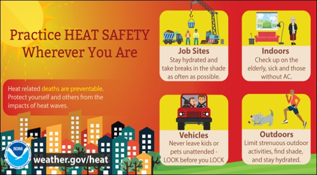 HOW TO DEAL with hot weather (NWS graphic).