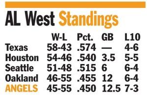 July AL West standings