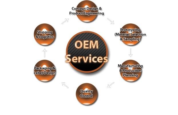 OEM Service