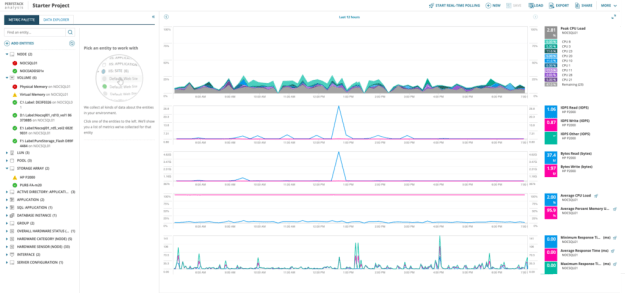 Figure 2: SolarWinds® Database Performance Analyzer integrating with the SolarWinds Orion® Platform to create a visualization with PerfStack™
