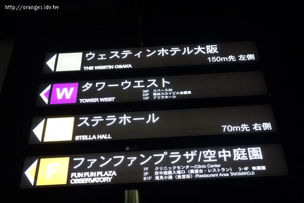 大阪空中庭園展望台