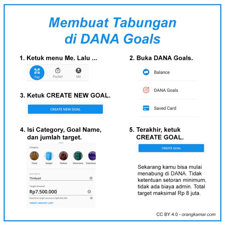 Cara membuat tabungan di DANA Goals