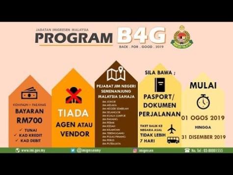Infografik Program B4G