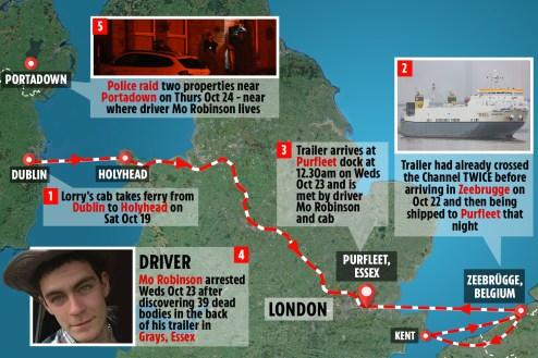 Essex Lori Peta Perjalanan