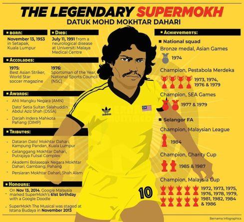 Supermokh Info