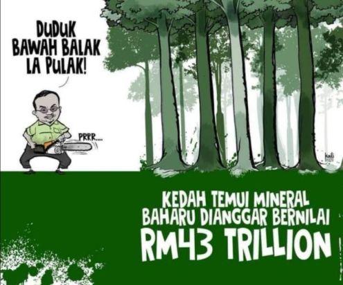 Kedah Balak