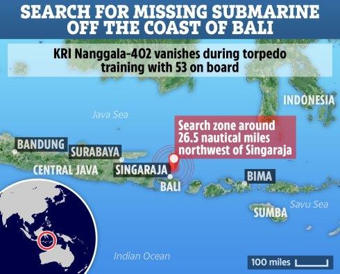 submarine bali nanggala