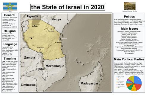 israel di afrika