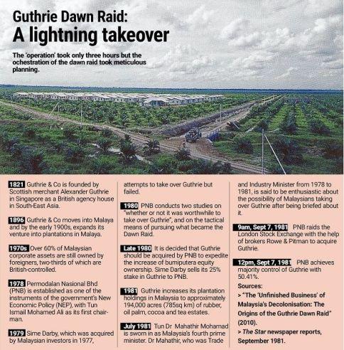 infografik dawn raid guthrie subuh serangan