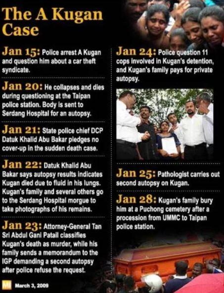 infografik kugan case